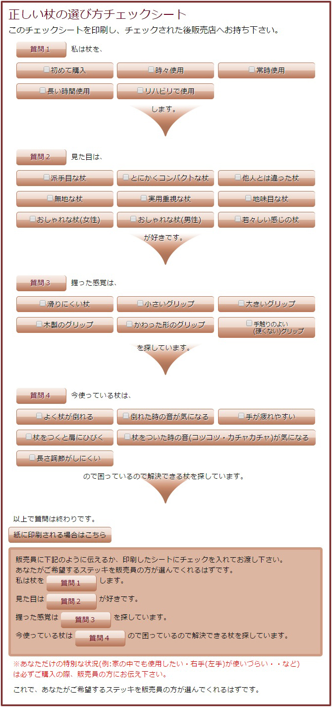 マルトクオリジナル杖の選び方シート